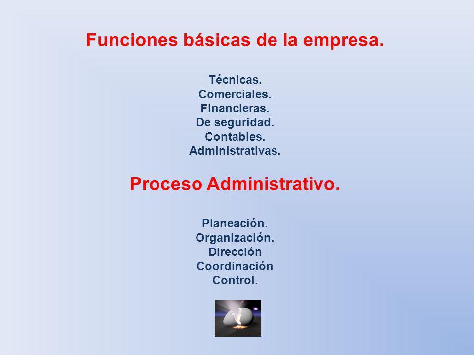Funciones básicas de la empresa. Proceso Administrativo.