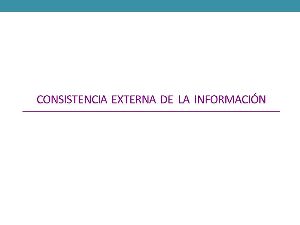 CONSISTENCIA EXTERNA DE LA INFORMACIÓN
