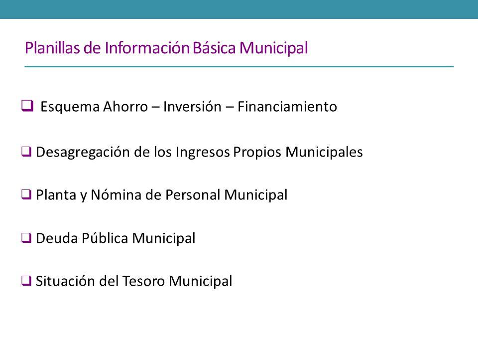 Planillas de Información Básica Municipal
