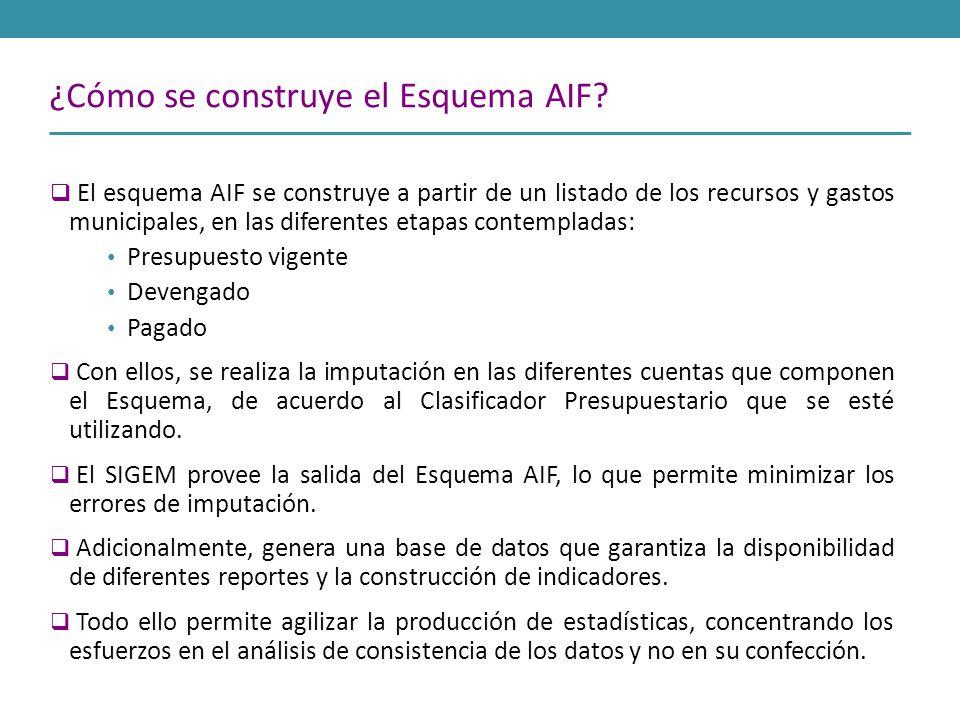 ¿Cómo se construye el Esquema AIF