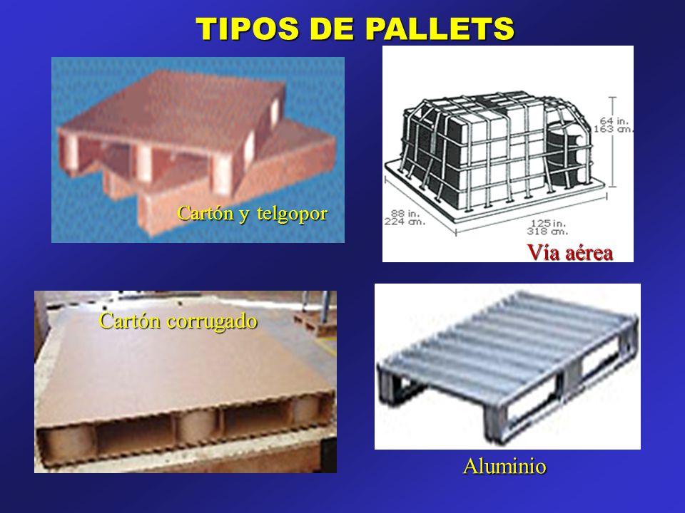 TIPOS DE PALLETS Vía aérea Cartón y telgopor Aluminio Cartón corrugado