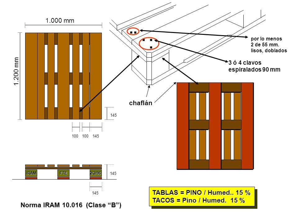 .. . . . 1.000 mm 1.200 mm chaflán TABLAS = PINO / Humed.. 15 %