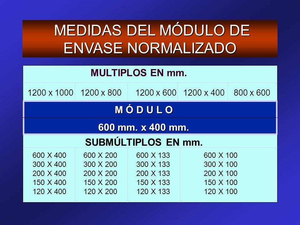MEDIDAS DEL MÓDULO DE ENVASE NORMALIZADO