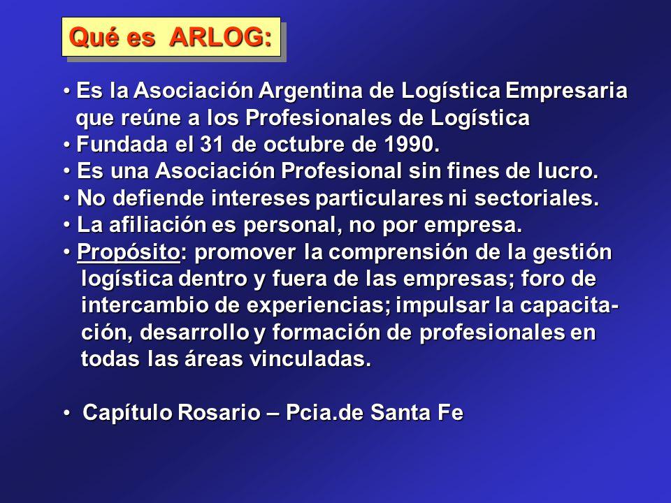 Qué es ARLOG: Es la Asociación Argentina de Logística Empresaria