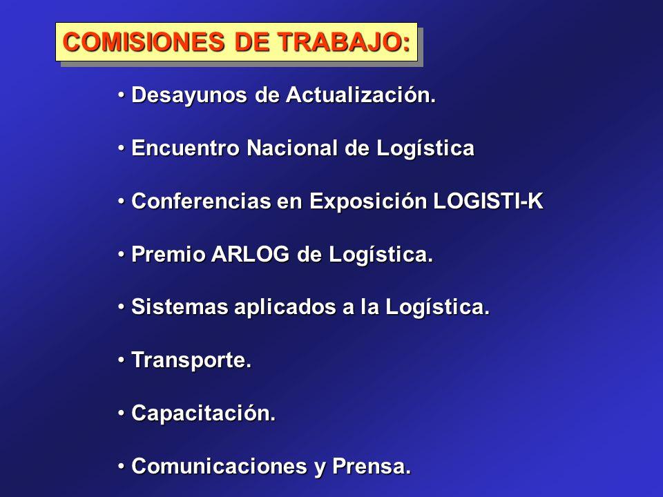 COMISIONES DE TRABAJO: