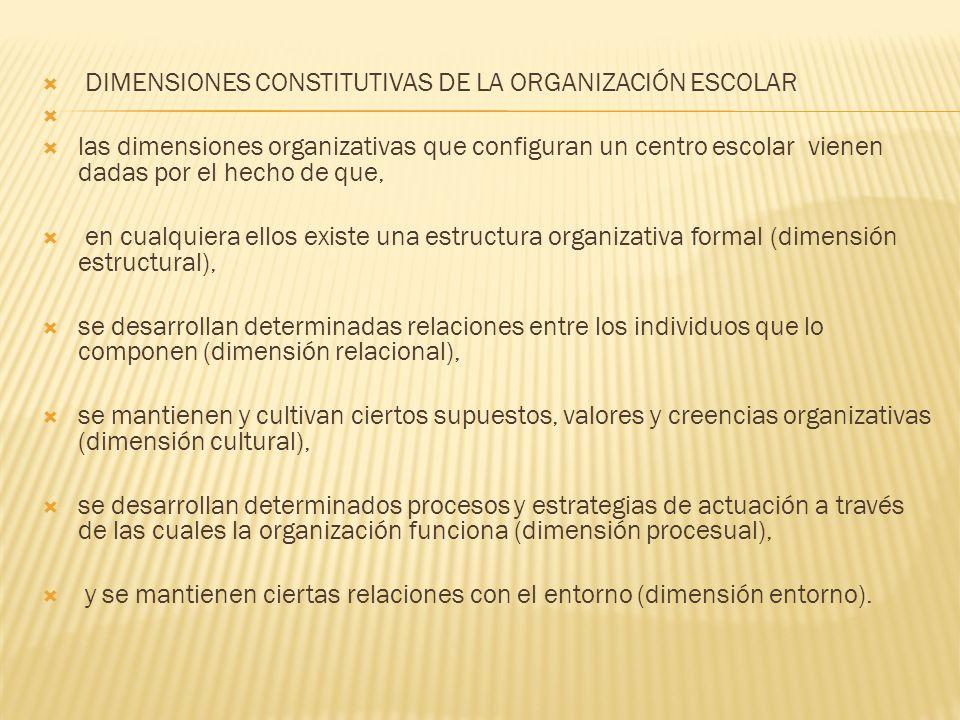 DIMENSIONES CONSTITUTIVAS DE LA ORGANIZACIÓN ESCOLAR