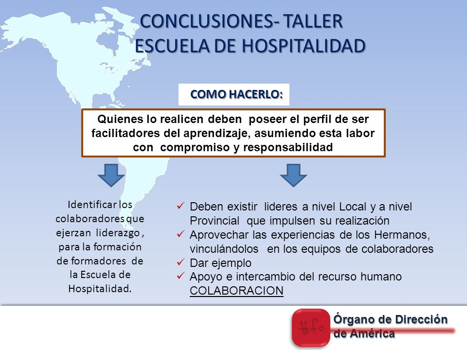 CONCLUSIONES- TALLER ESCUELA DE HOSPITALIDAD
