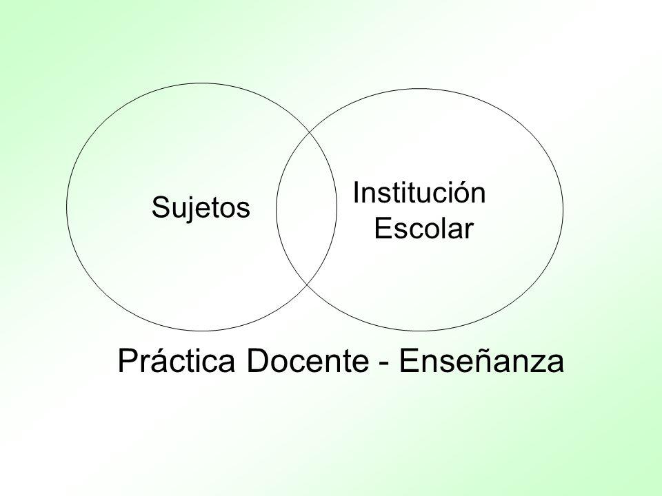 Práctica Docente - Enseñanza