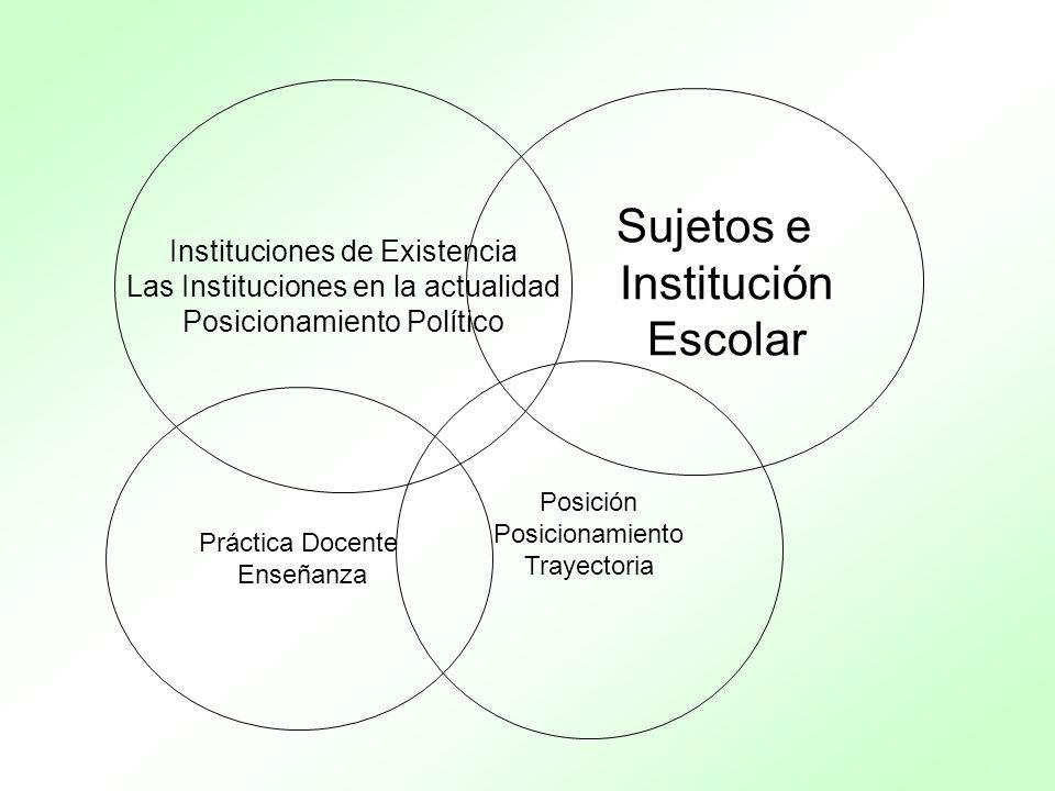 Sujetos e Institución Escolar Instituciones de Existencia