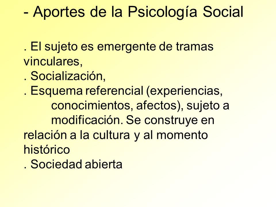 - Aportes de la Psicología Social
