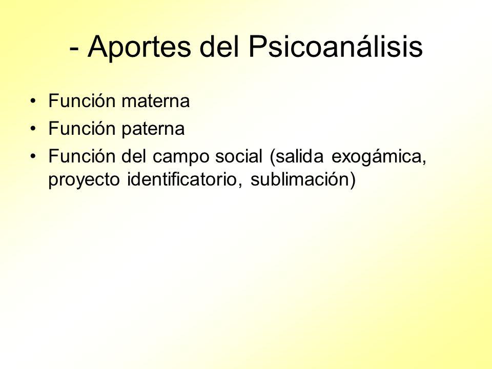 - Aportes del Psicoanálisis