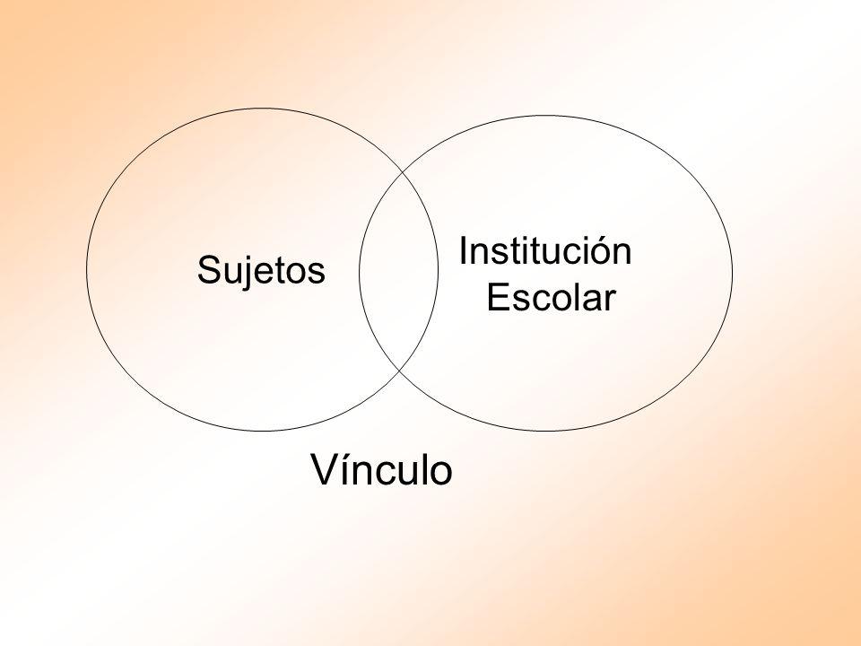 Sujetos Institución Escolar Vínculo