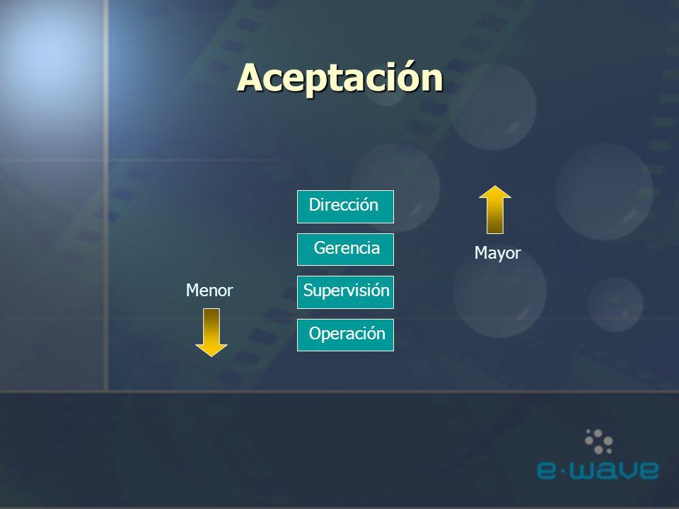 Aceptación Dirección Gerencia Mayor Menor Supervisión Operación