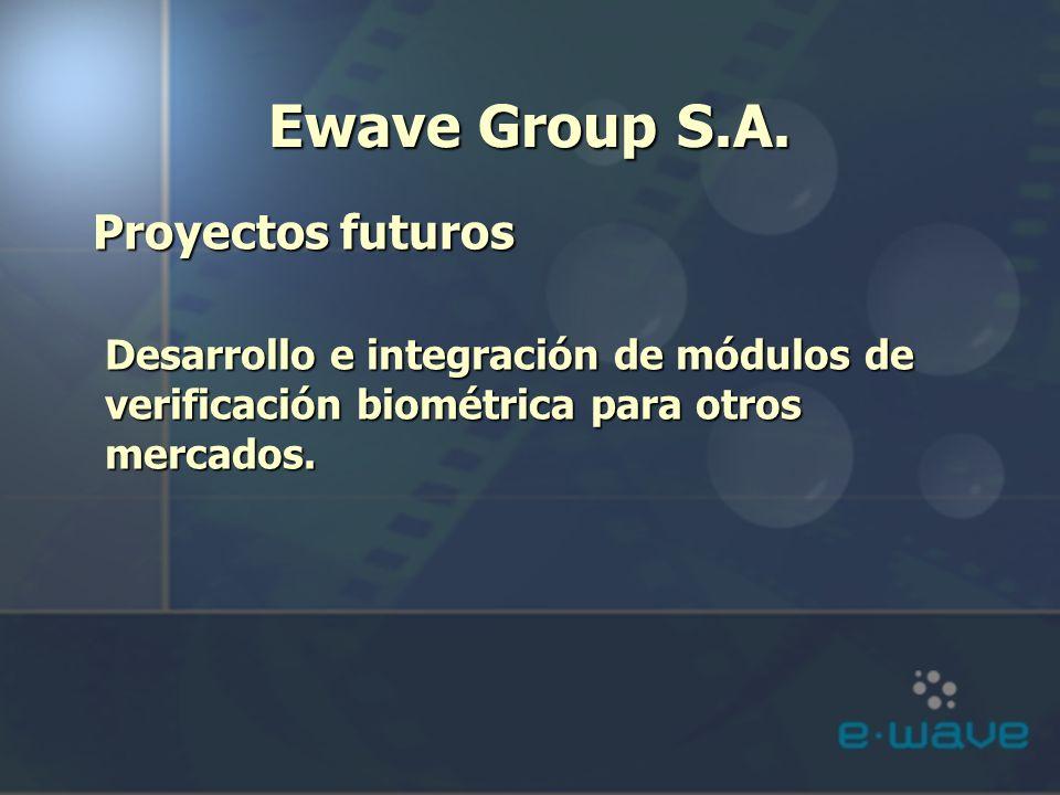 Ewave Group S.A. Proyectos futuros