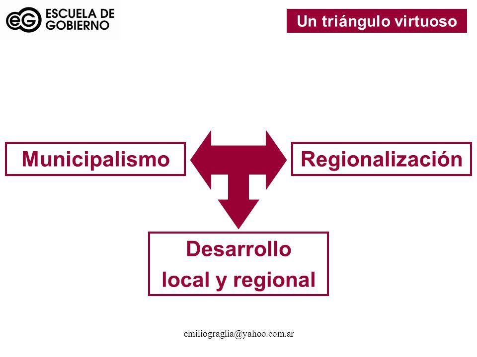 Municipalismo Regionalización Desarrollo local y regional