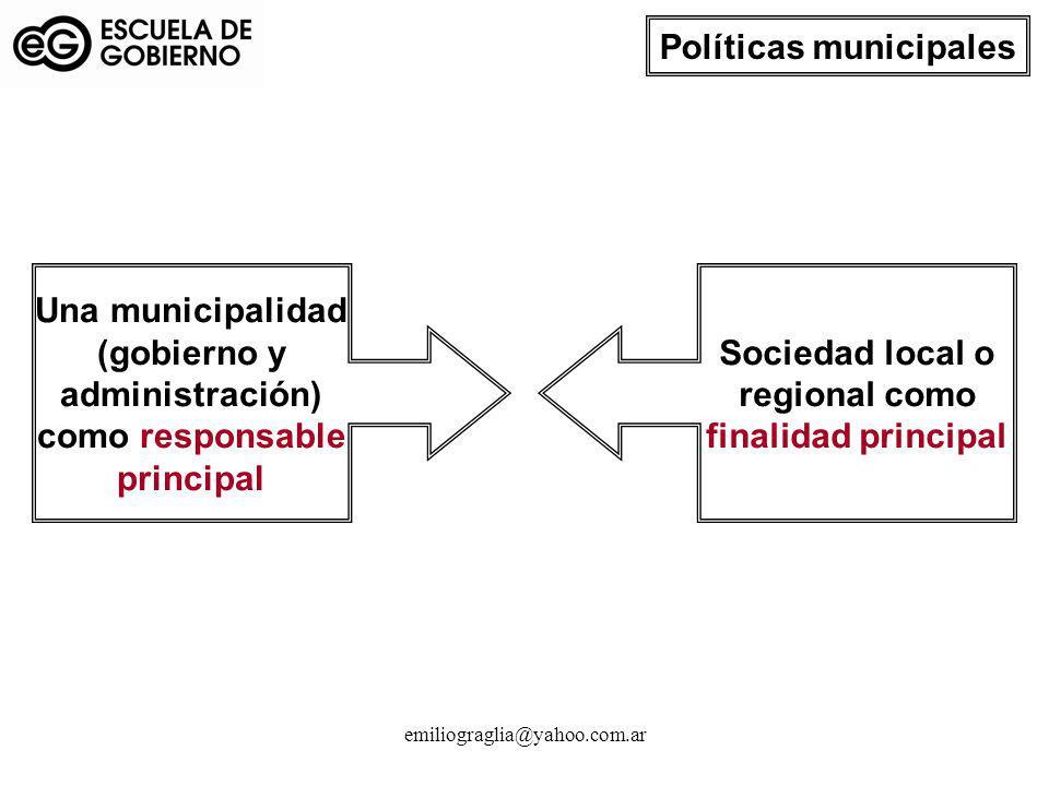 Políticas municipales
