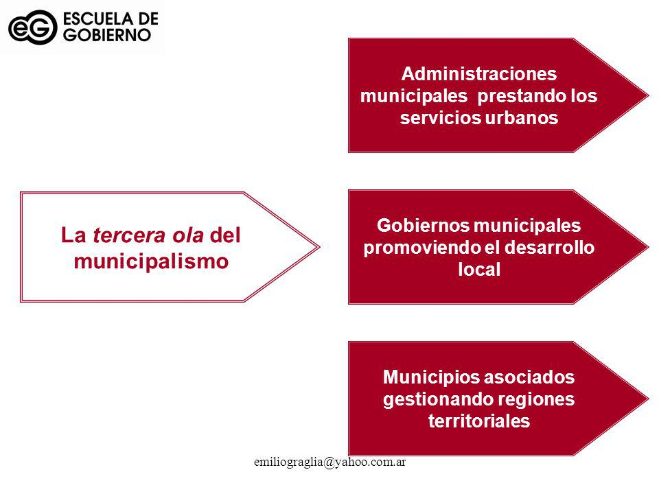 La tercera ola del municipalismo