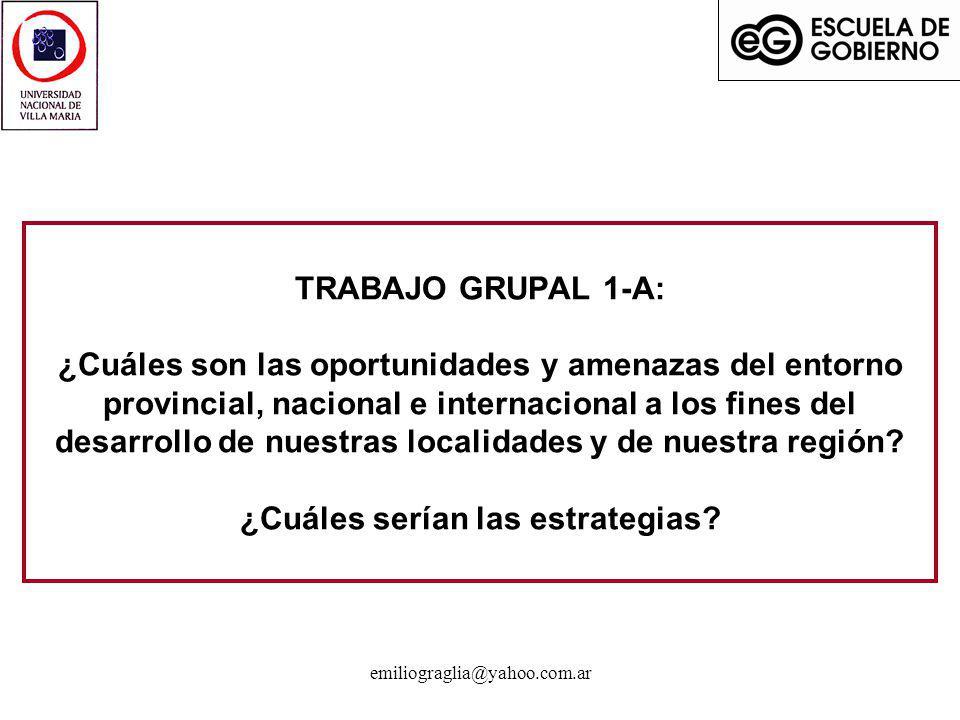 TRABAJO GRUPAL 1-A: ¿Cuáles son las oportunidades y amenazas del entorno provincial, nacional e internacional a los fines del desarrollo de nuestras localidades y de nuestra región ¿Cuáles serían las estrategias