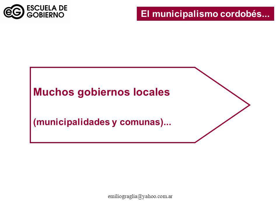 El municipalismo cordobés...