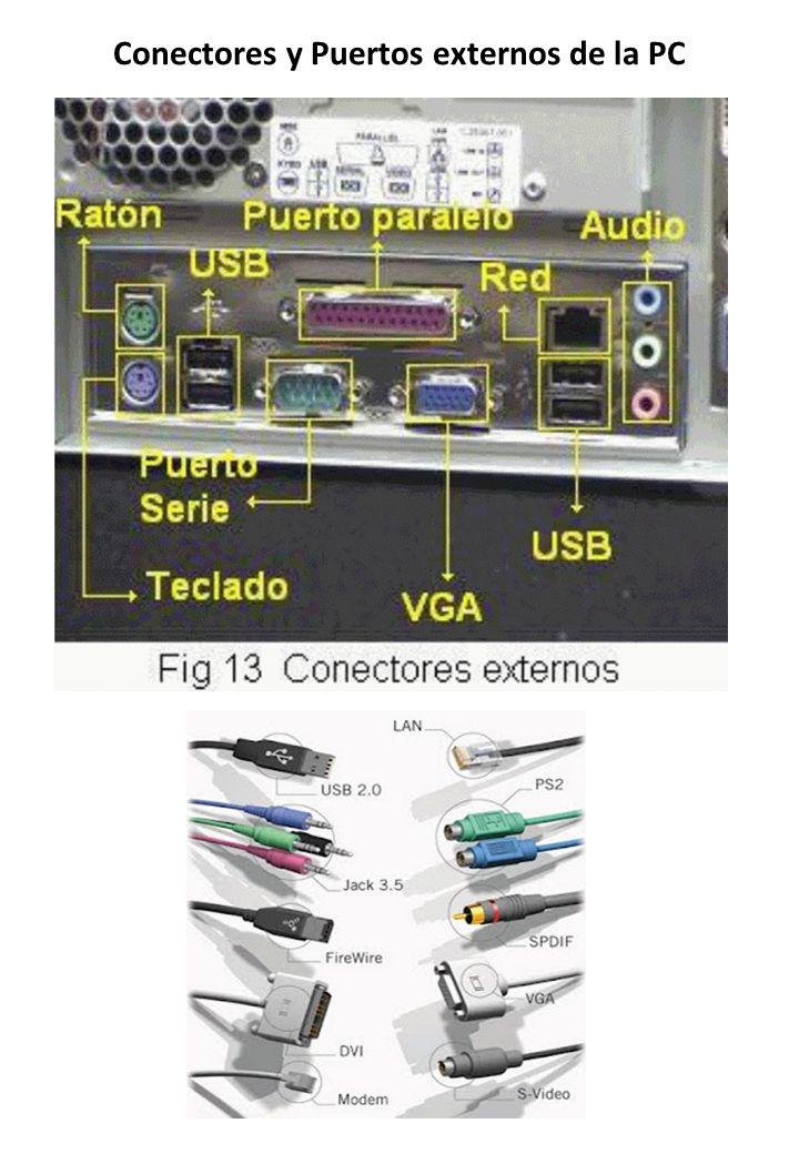 Conectores y Puertos externos de la PC