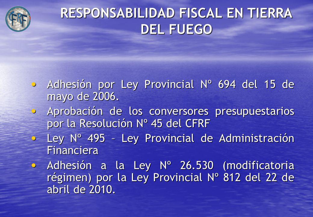 RESPONSABILIDAD FISCAL EN TIERRA DEL FUEGO