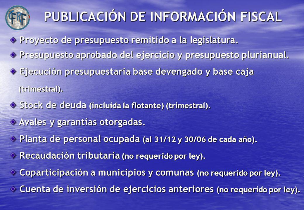 PUBLICACIÓN DE INFORMACIÓN FISCAL