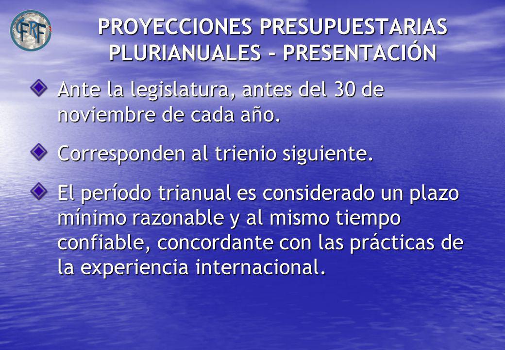 PROYECCIONES PRESUPUESTARIAS PLURIANUALES - PRESENTACIÓN
