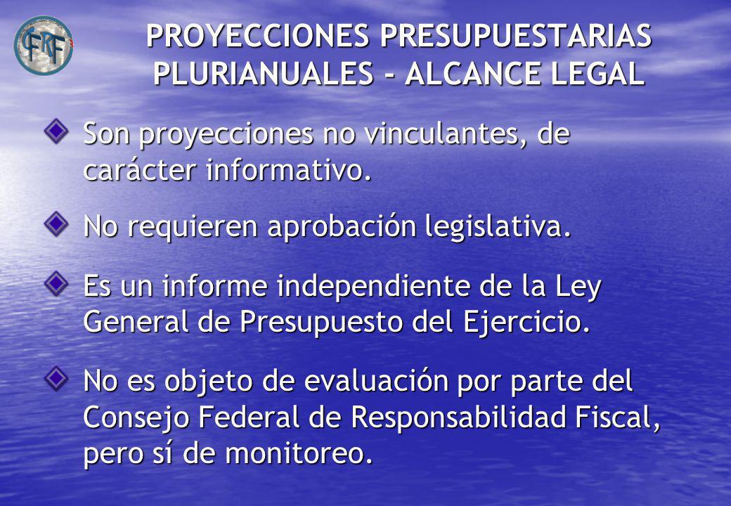 PROYECCIONES PRESUPUESTARIAS PLURIANUALES - ALCANCE LEGAL