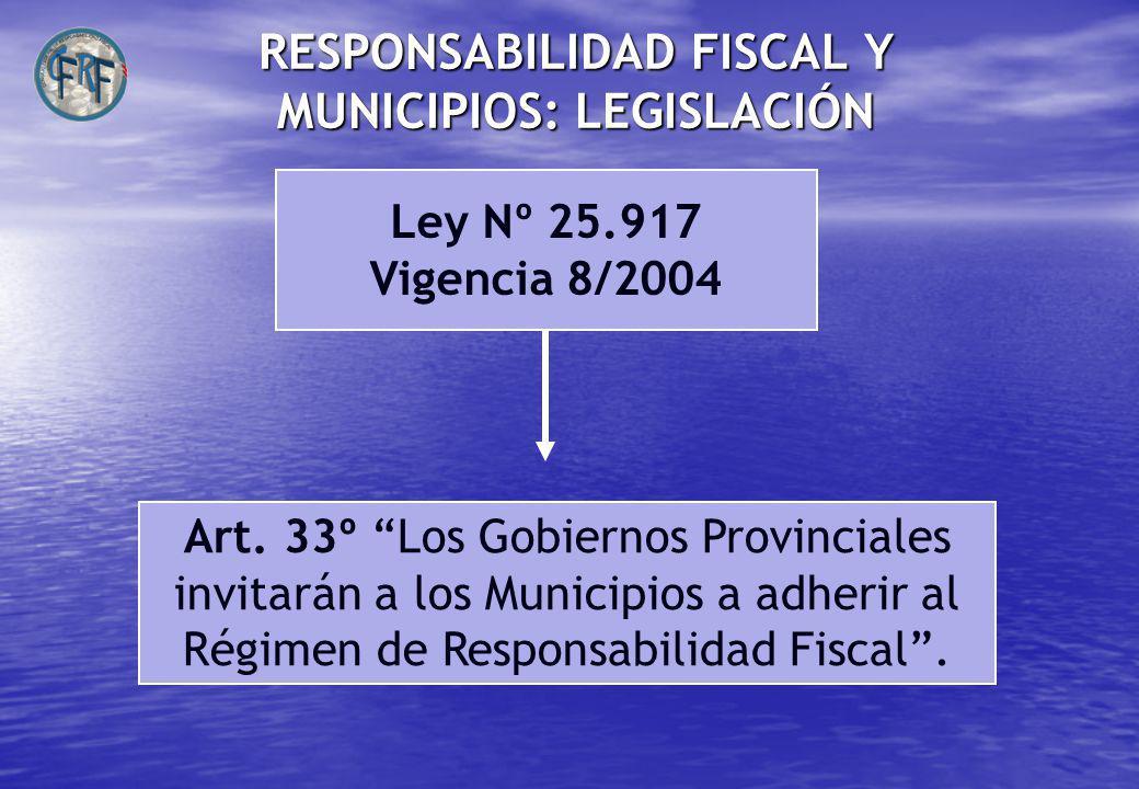 RESPONSABILIDAD FISCAL Y MUNICIPIOS: LEGISLACIÓN