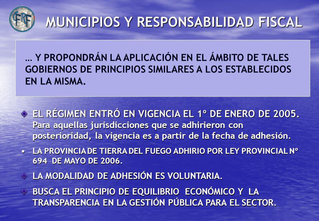 MUNICIPIOS Y RESPONSABILIDAD FISCAL