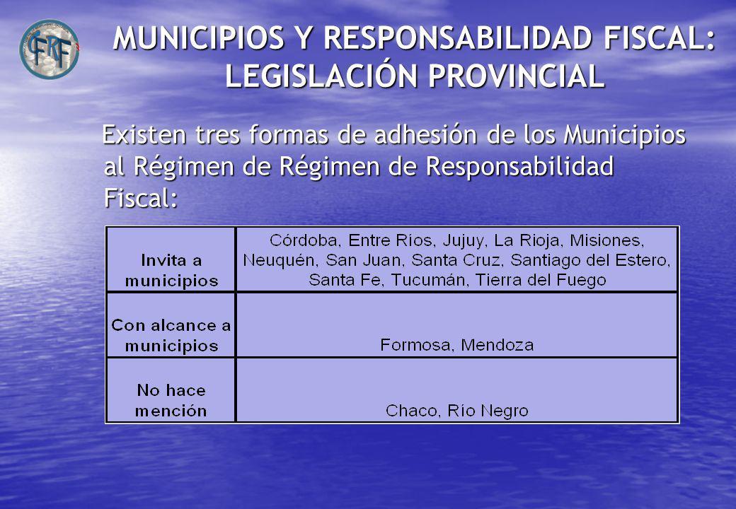 MUNICIPIOS Y RESPONSABILIDAD FISCAL: LEGISLACIÓN PROVINCIAL