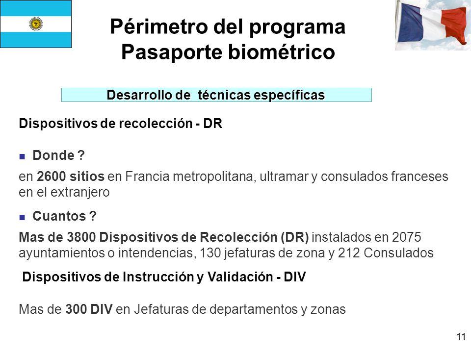 Périmetro del programa Pasaporte biométrico