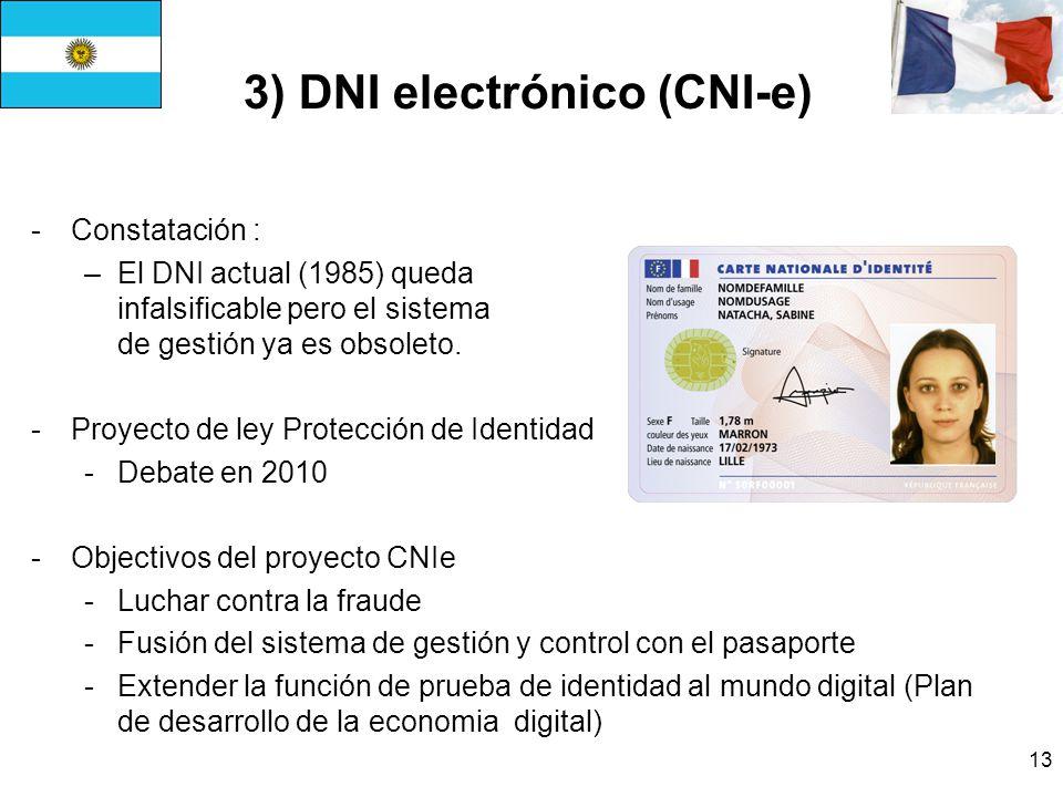3) DNI electrónico (CNI-e)
