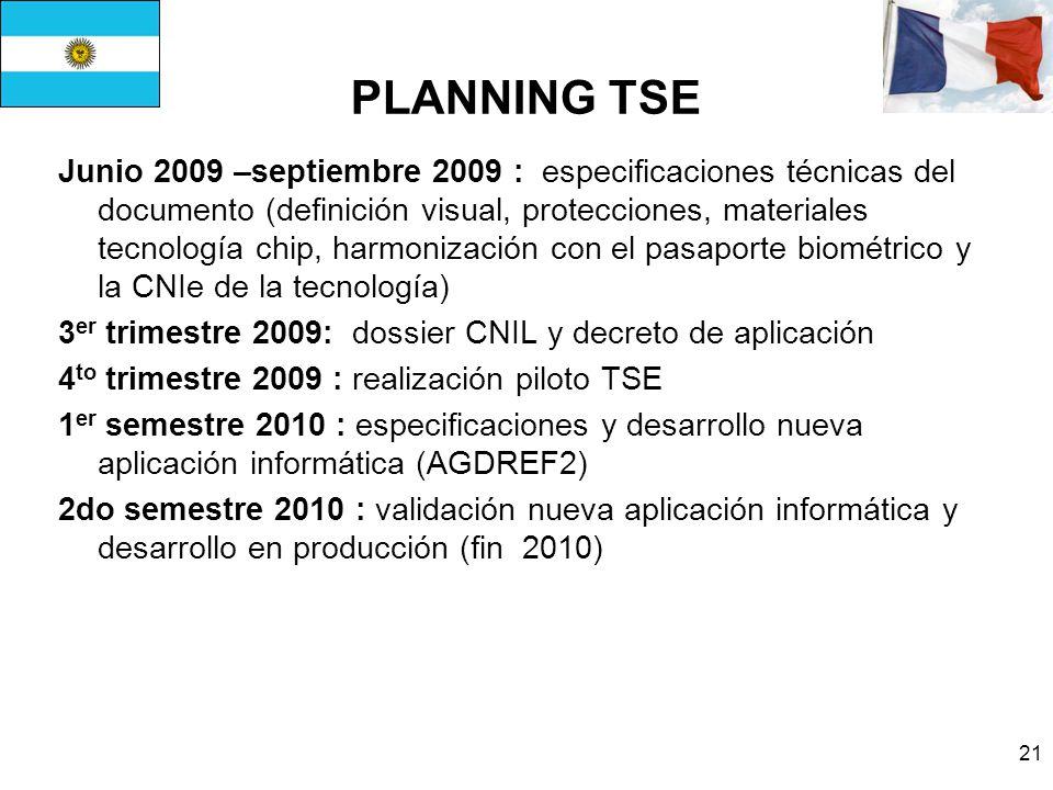 PLANNING TSE