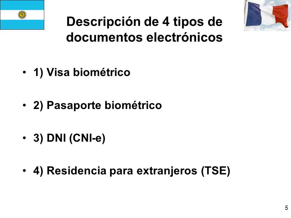 Descripción de 4 tipos de documentos electrónicos