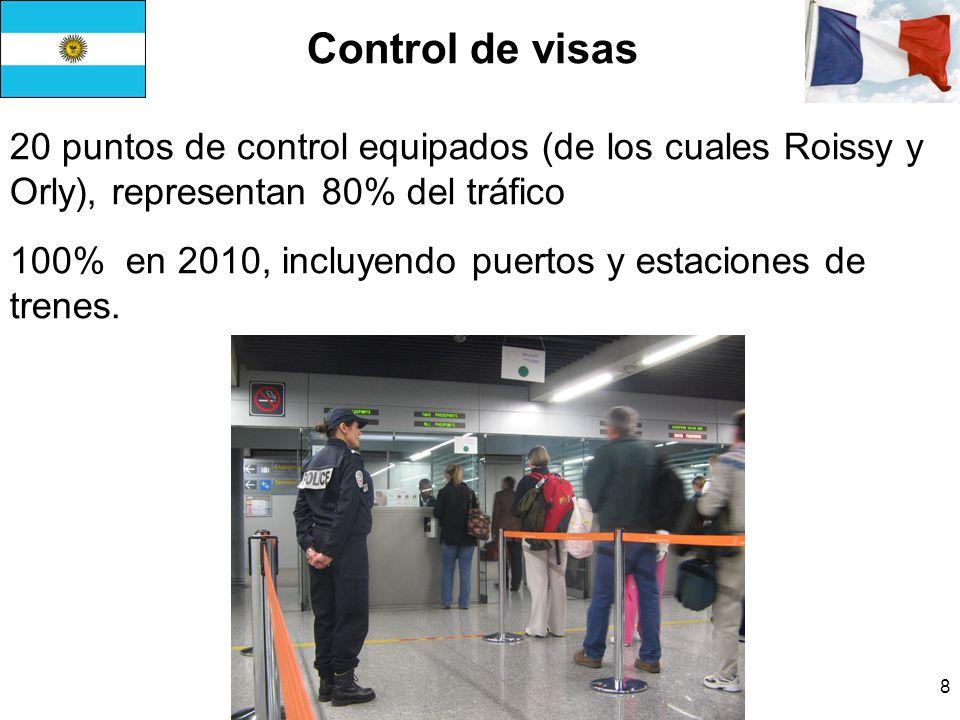Control de visas 20 puntos de control equipados (de los cuales Roissy y Orly), representan 80% del tráfico.