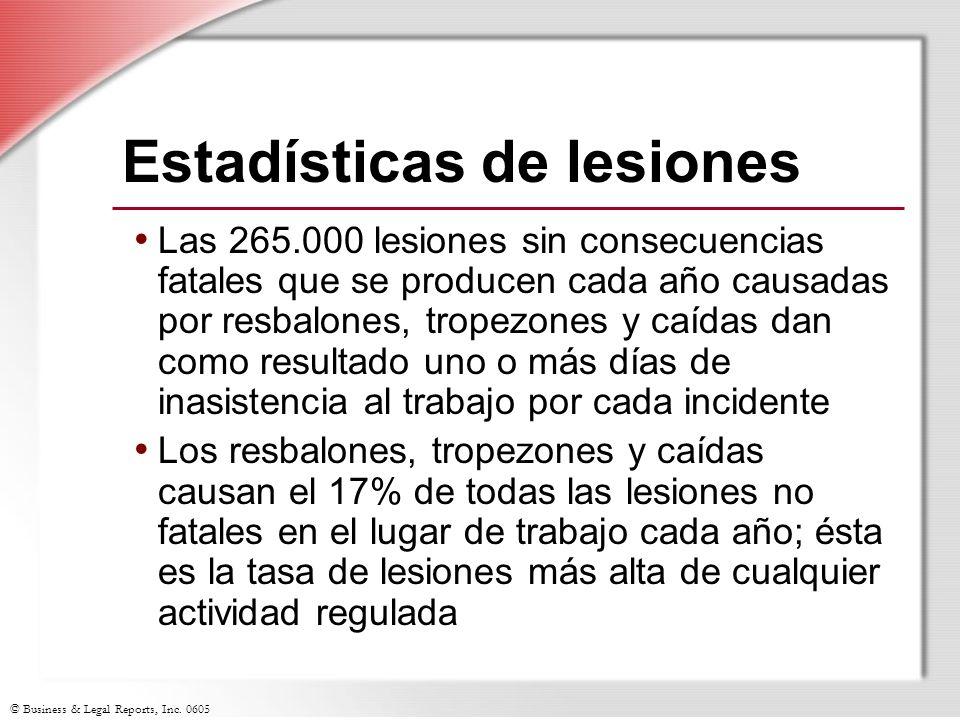 Estadísticas de lesiones