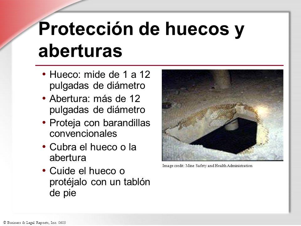 Protección de huecos y aberturas