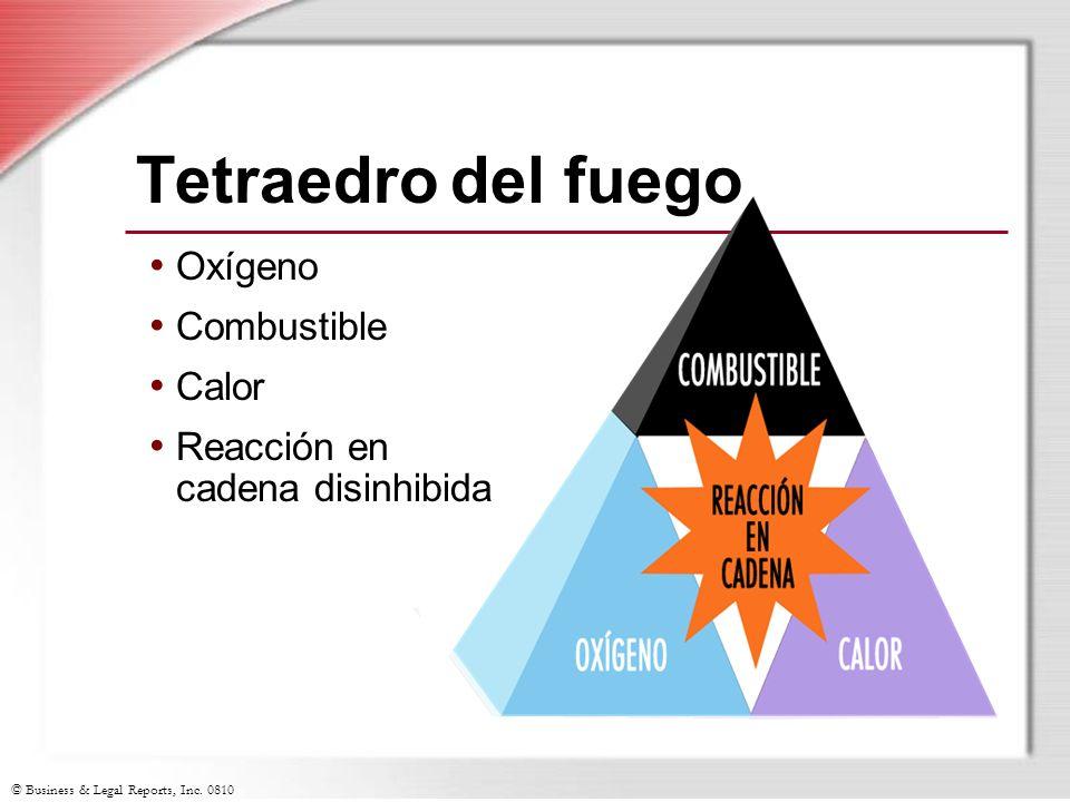 Tetraedro del fuego Oxígeno Combustible Calor