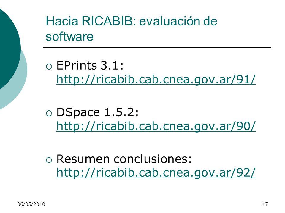 Hacia RICABIB: evaluación de software