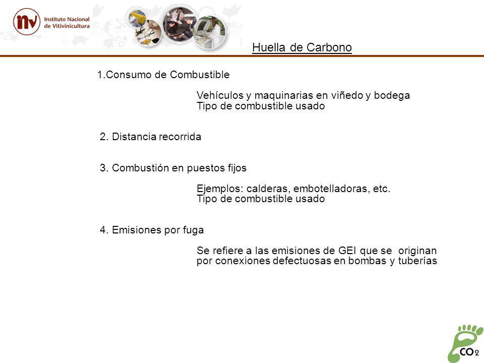 Huella de Carbono 1.Consumo de Combustible