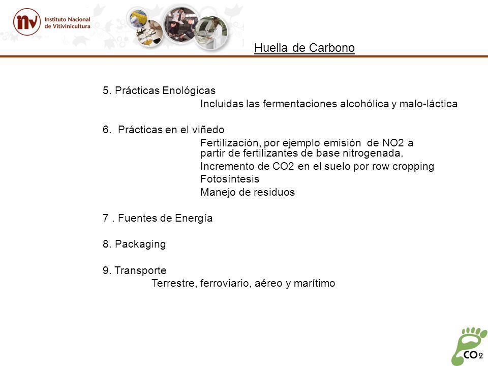 Huella de Carbono 5. Prácticas Enológicas