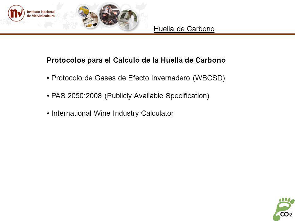 Huella de Carbono Protocolos para el Calculo de la Huella de Carbono. Protocolo de Gases de Efecto Invernadero (WBCSD)