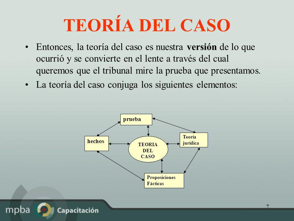TEORÍA DEL CASO