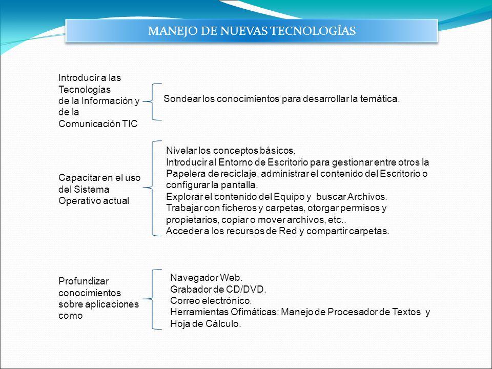 MANEJO DE NUEVAS TECNOLOGÍAS