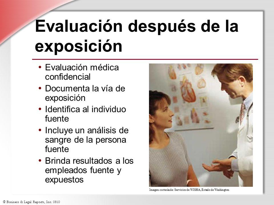 Evaluación después de la exposición