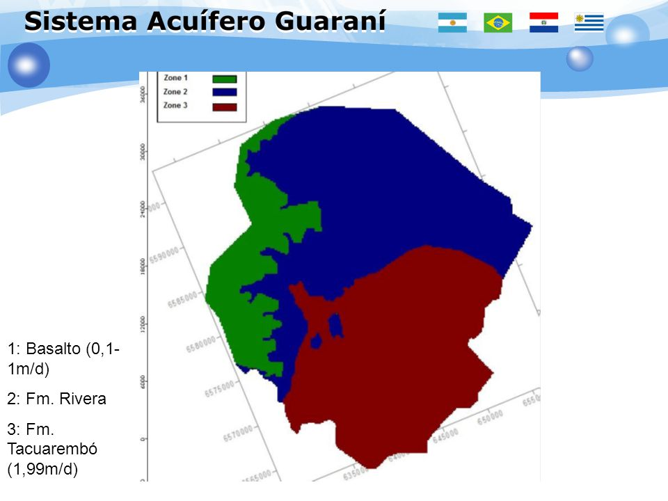 1: Basalto (0,1-1m/d) 2: Fm. Rivera 3: Fm. Tacuarembó (1,99m/d)