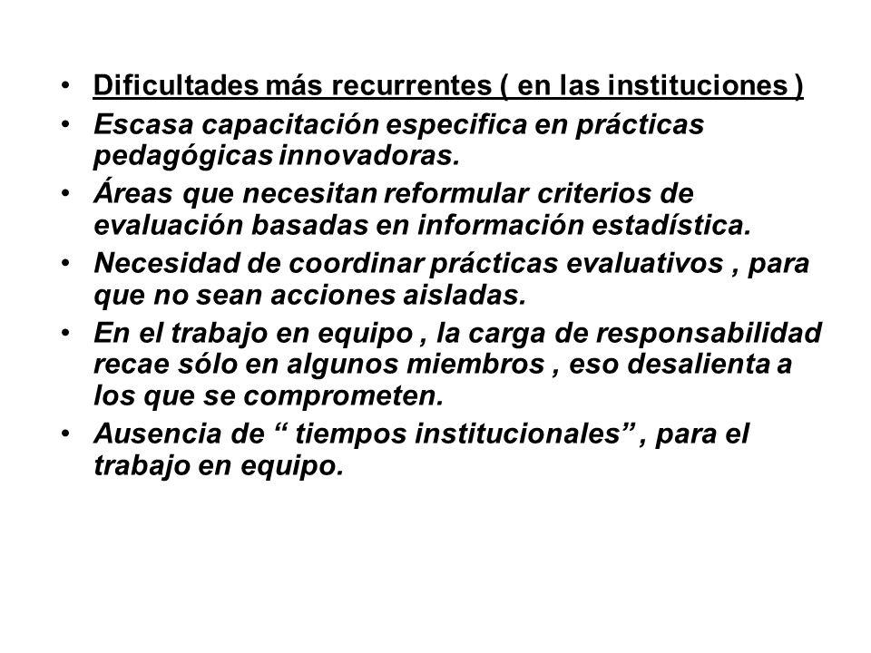 Dificultades más recurrentes ( en las instituciones )