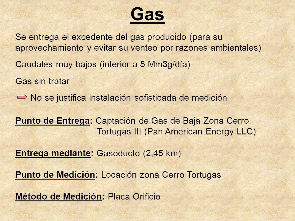 Gas Se entrega el excedente del gas producido (para su aprovechamiento y evitar su venteo por razones ambientales)