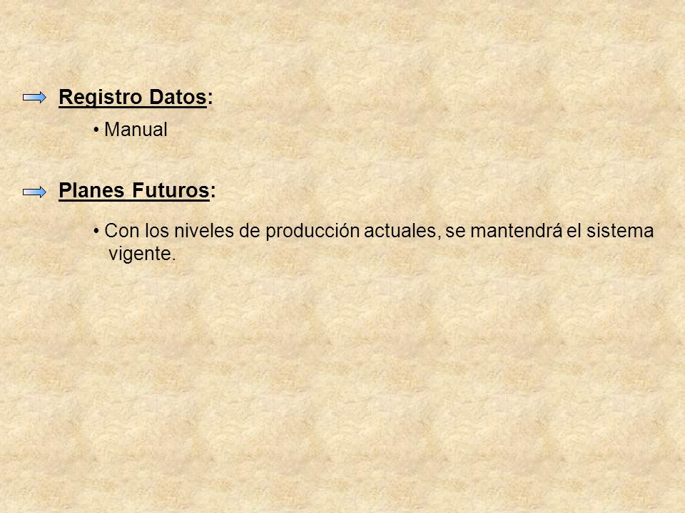 Registro Datos: Planes Futuros: Manual